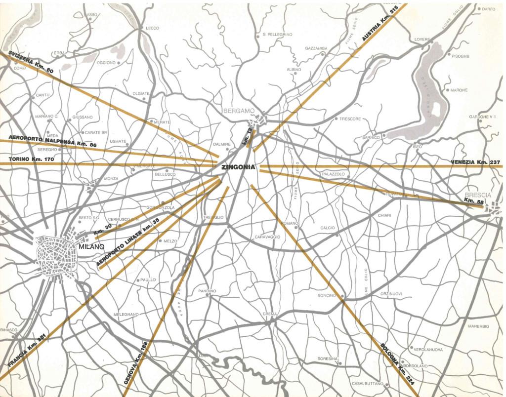 diagram distance