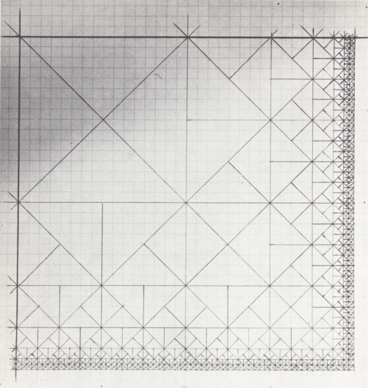 Escher-Schema Limiti del quadrato