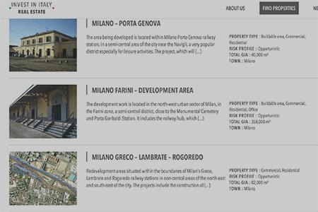 Milano da predare